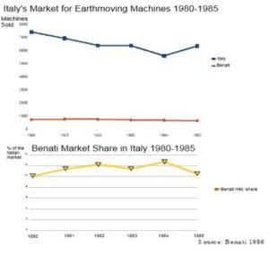 mercato Italiano